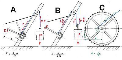elevateur telescopique