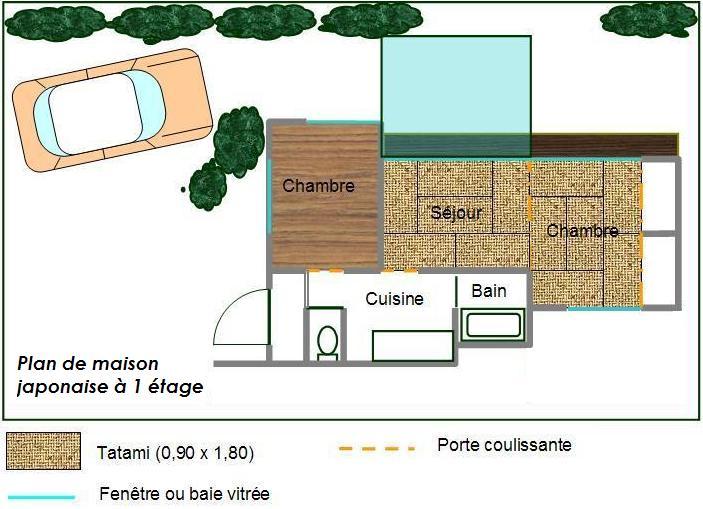 plan maison plain pied 70m2