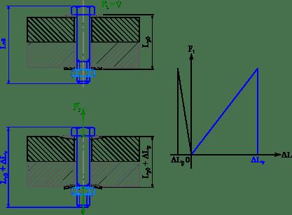 plan ossature bois technique