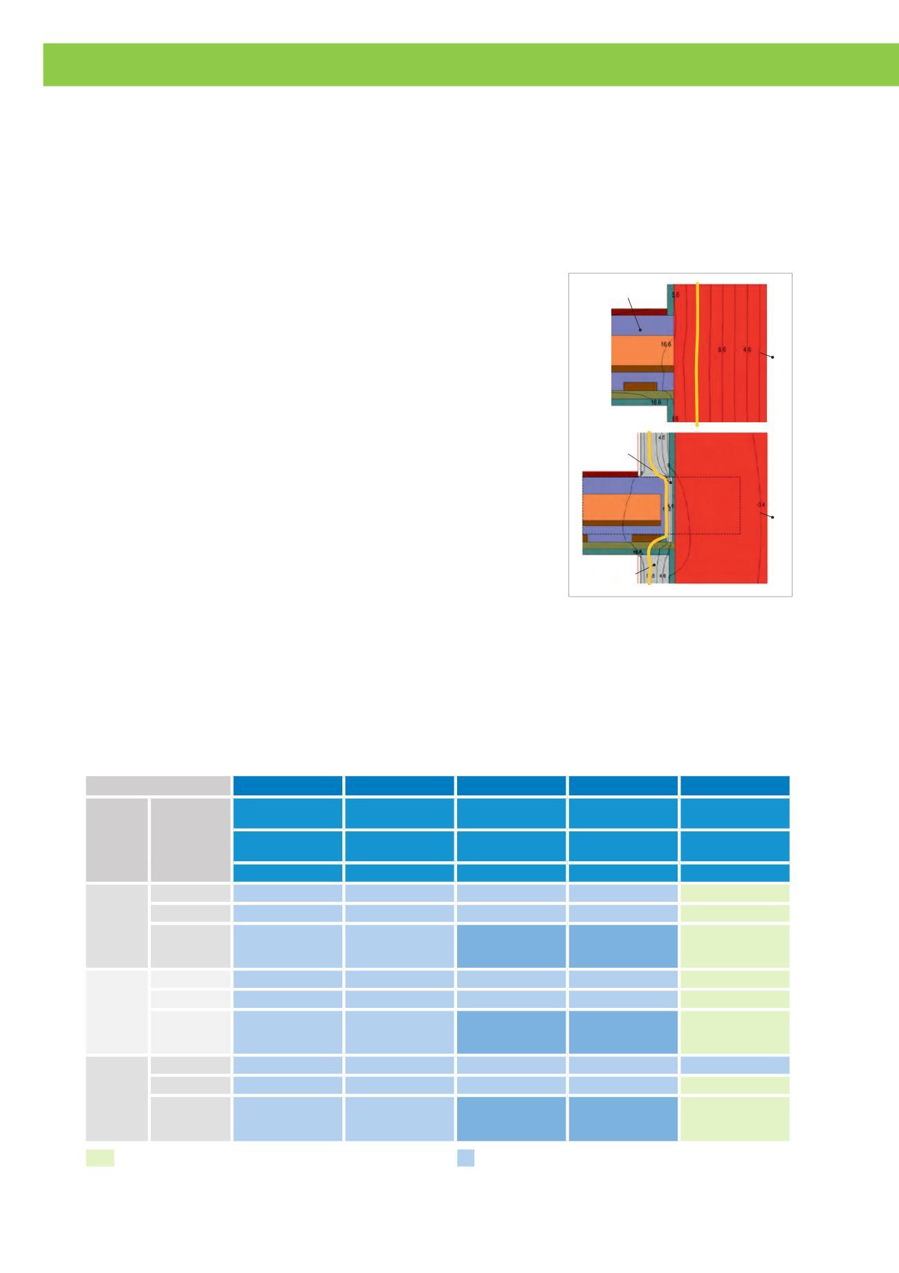 Prospekt Von Rigips: Rigitherm 032 Innendämmung - Energie-Fachberater
