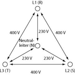 3 Phasen Strom 4 Way Circuit Wiring Diagram Rp Energie Lexikon Drehstrom Dreiphasenwechselstrom