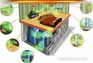 em01 300x202 - Škodlivé elektromagnetické záření: Jak jej zablokovat?