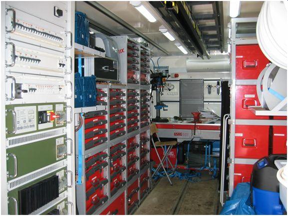 Energotesthu Turnkey Solutions Repairing Maintenance