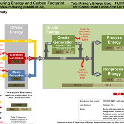 Criminal Procedure Diagram 3 Speed Fan Switch Wiring Xbox 360 Slim Power Supply Circuit Html