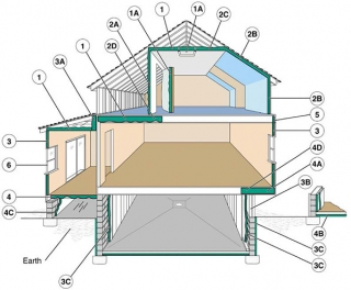 house insulation diagram 94 jeep grand cherokee stereo wiring where to insulate in a home department of energy