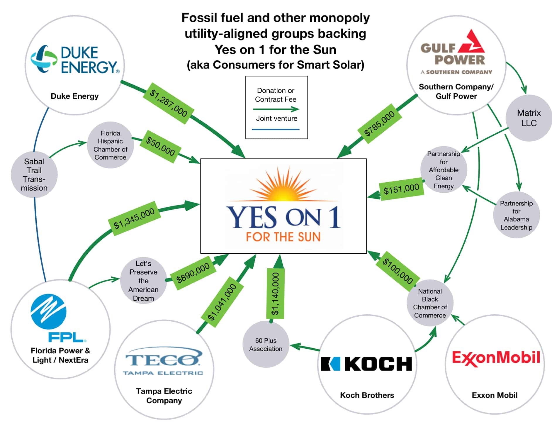 Electrical Panel Box Diagram Buckeye Rural Trusted Wiring Diagrams Household Yes On 1 For The Sun Energy Policy Institute Residential