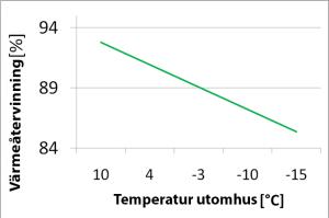 keramisk värmeväxlare återvinningskapacitet