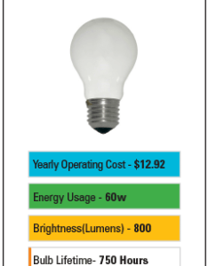 Incandescent brightness chart cfl led also light bulb scale  color charts guide rh energyearth