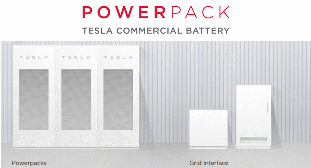 Image result for tesla powerpack