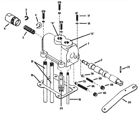 Directional Control Valve Options provided by Energy