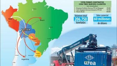 Photo of Aseguran que Bolivia se consolida como proveedor de urea en cinco países