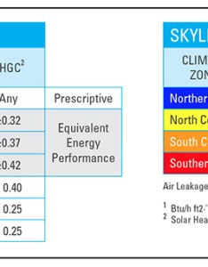 Performance criteria for windows and skylights also energy efficient window  door star rh energystar