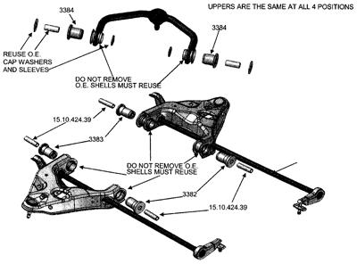 Energy Suspension Control Arm Bushings, Energy, Free