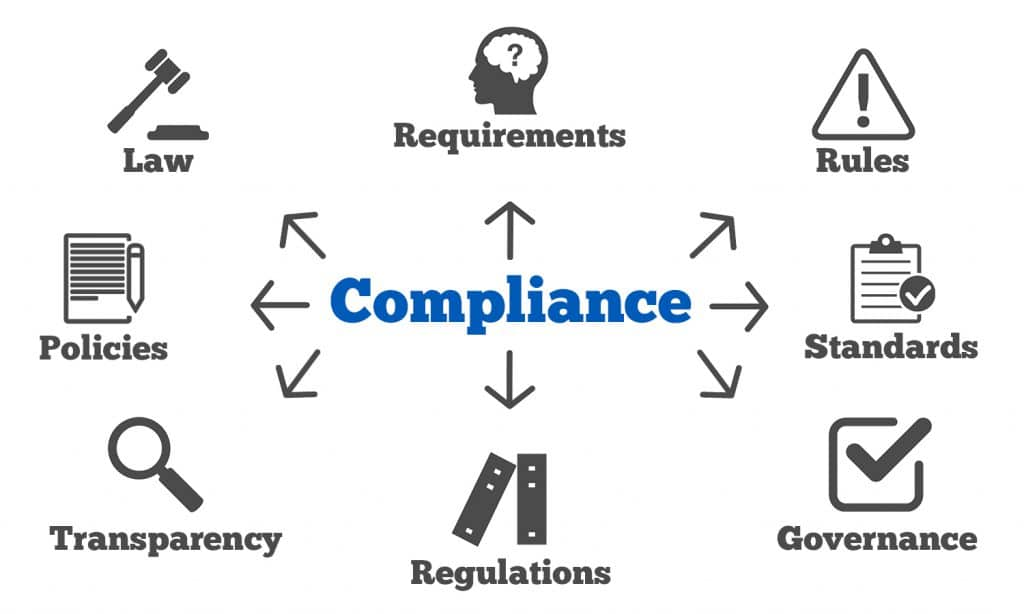 EWN Compliance Advice: How do we implement API RP 1173 and