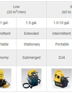 Product selection guides also hydraulic education enerpac rh
