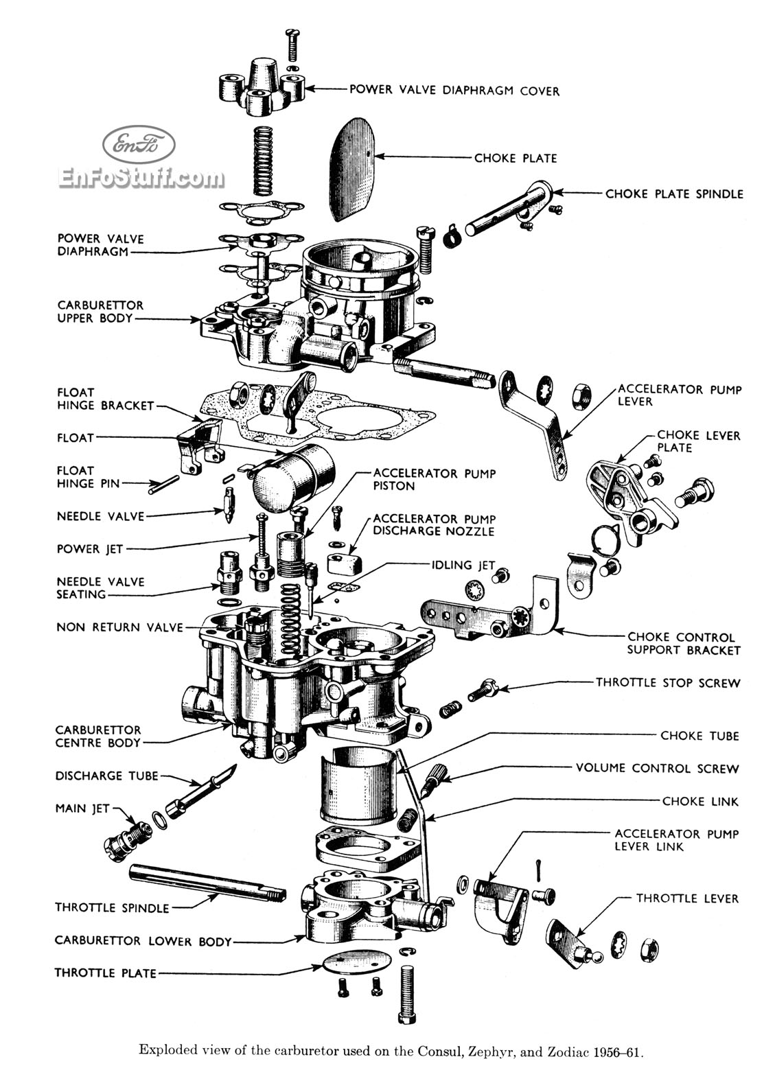 Carburetor Diagram For Ford Zephyr And Zodiac 61