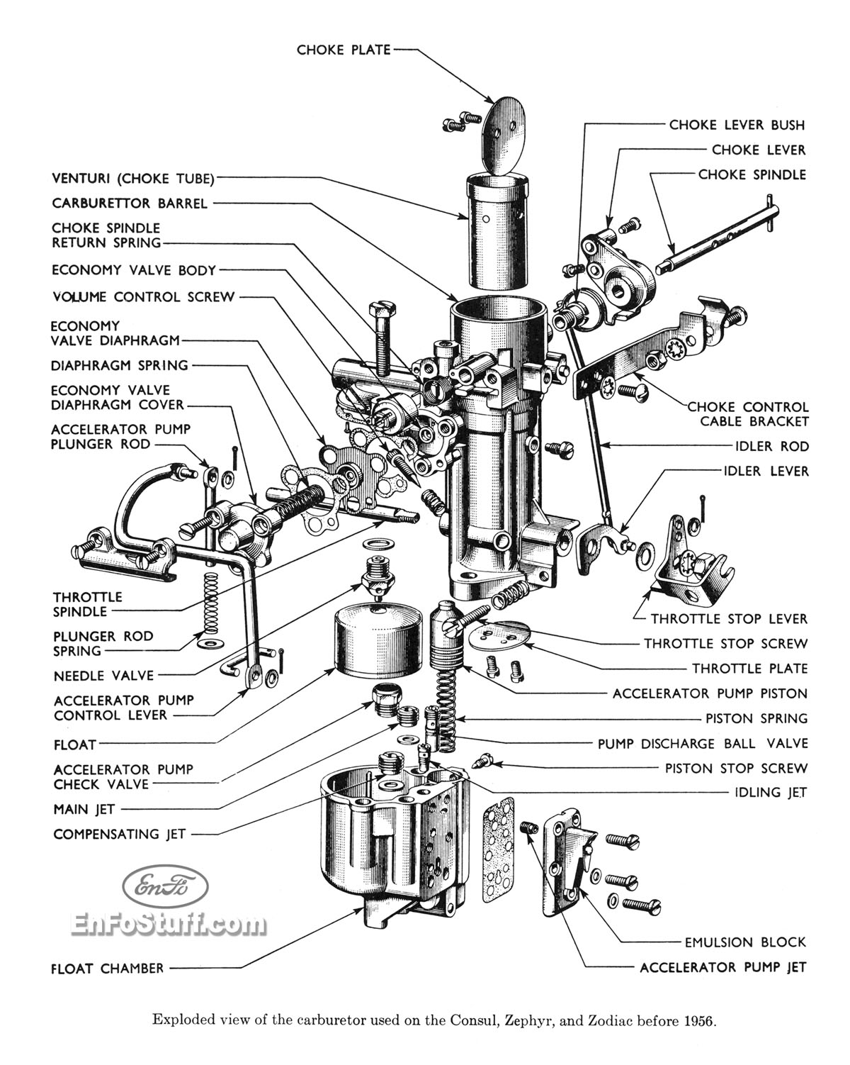 Carburetor Diagram For Ford Zephyr And Zodiac Pre