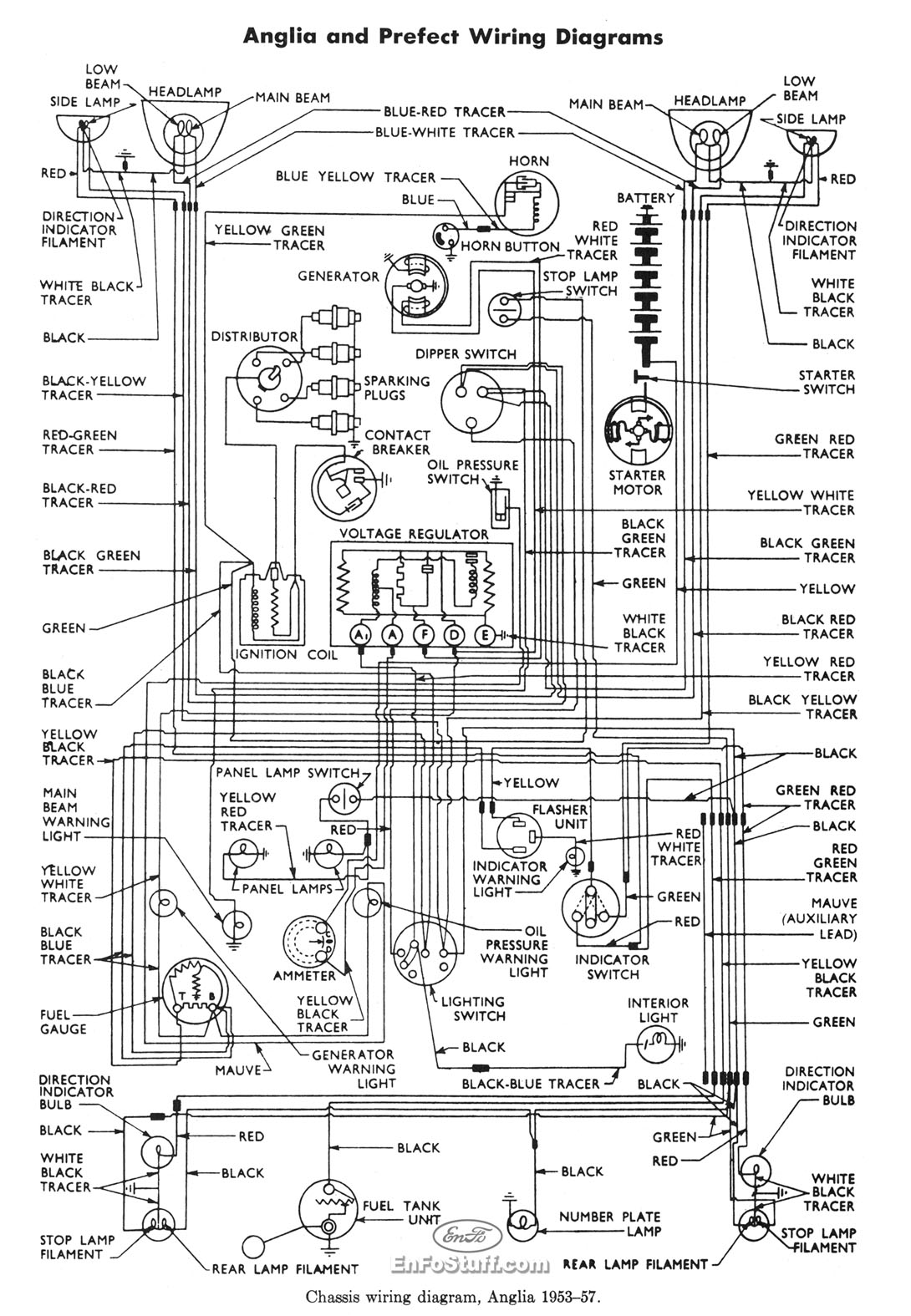 Wiring Diagram for Ford Anglia 1953-57