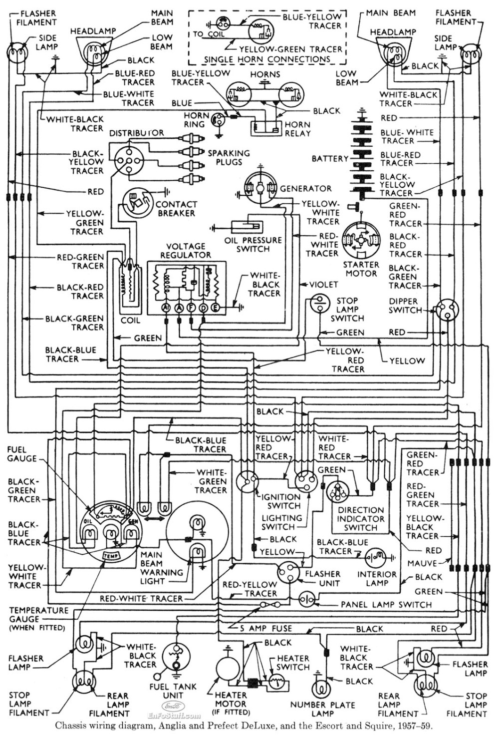 medium resolution of ford anglia prefect escort squire 1957 59 wiring diagram 1955 electrical wiring schematic 1988 columbia par car