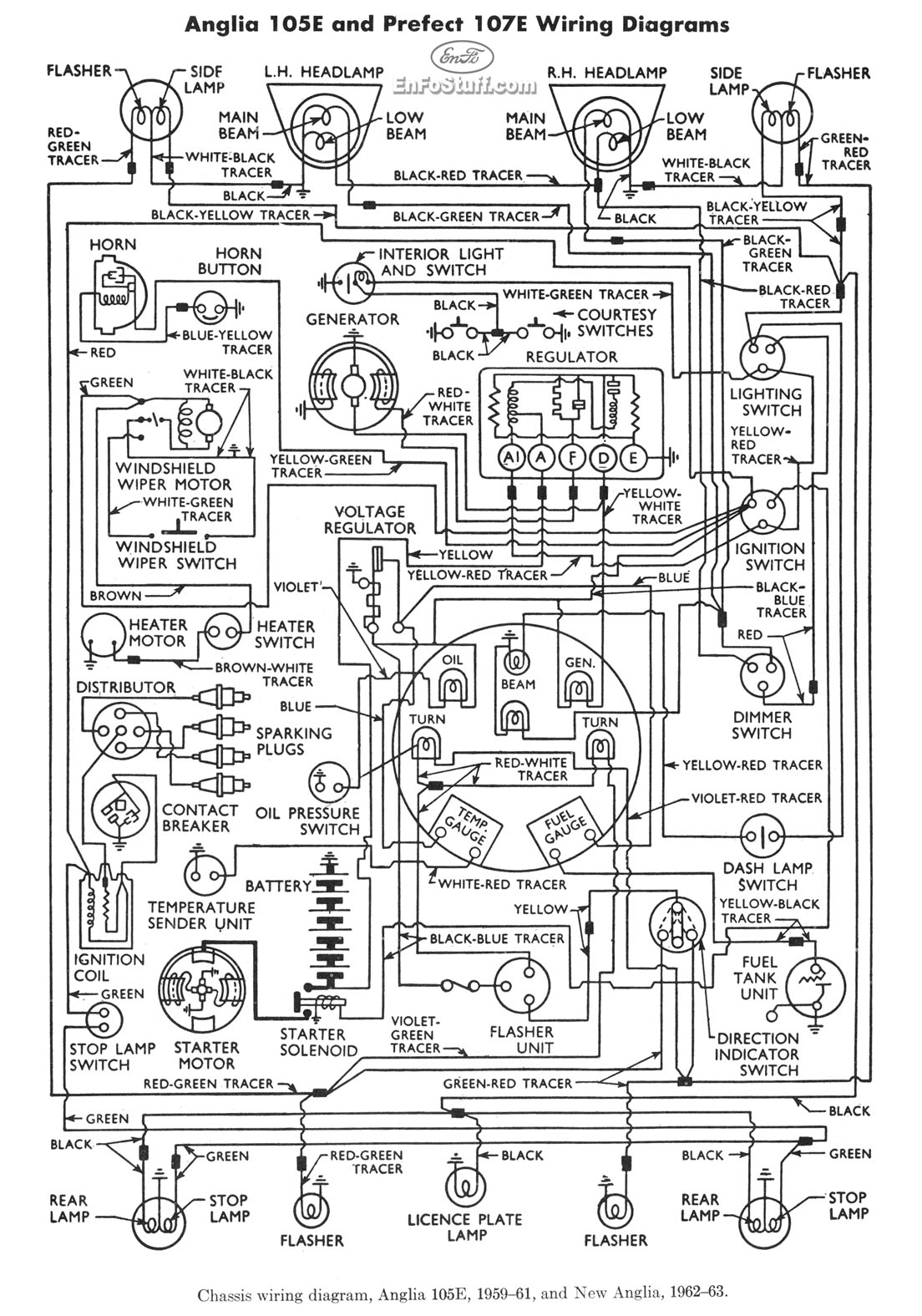 hight resolution of wiring diagram for ford anglia 105e 1959 61 and new anglia 1962 63