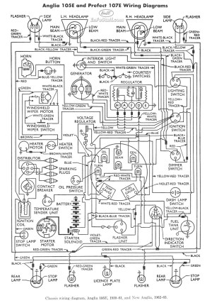 Wiring Diagram for Ford Anglia 105E, 195961 and New