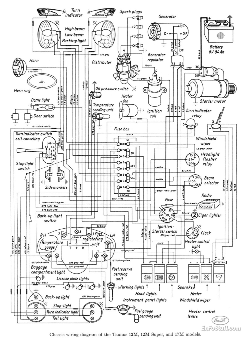 medium resolution of 1954 willys wiring diagram get free image about wiring 1955 willys aero willys jeep wagon