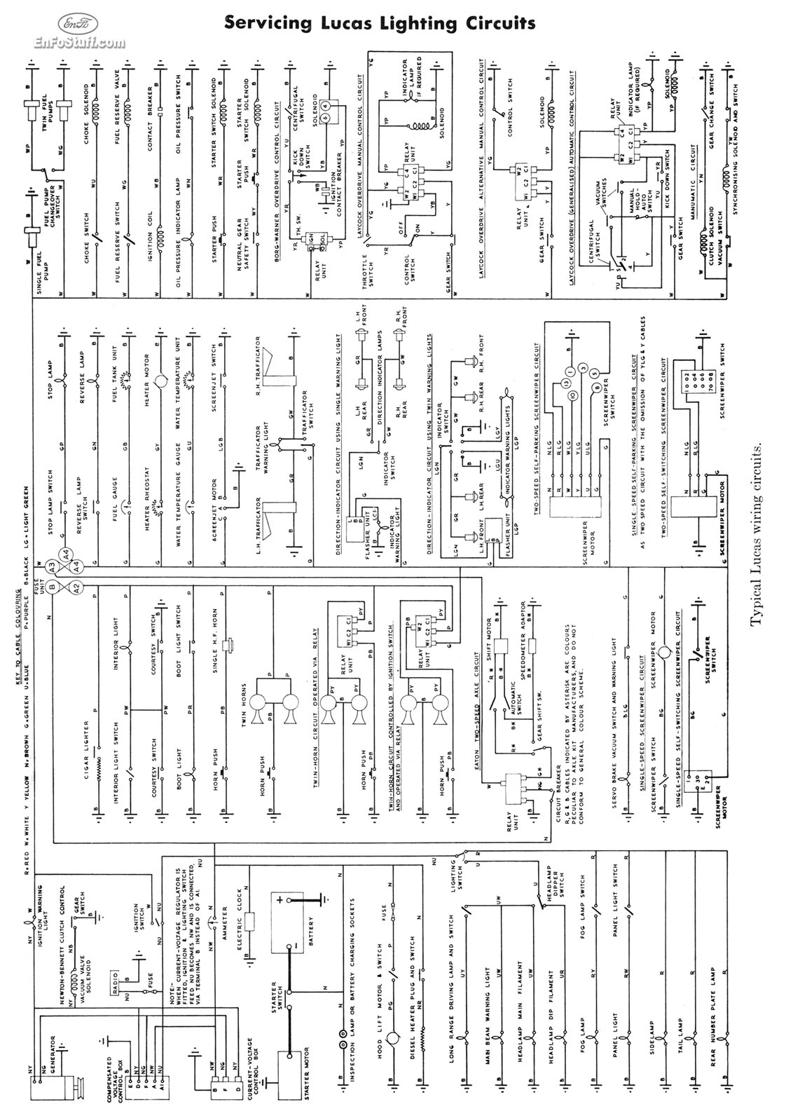 Typical Lucaswiring Diagram Schematic
