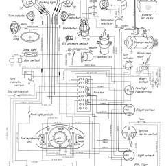 Vw Golf Mk1 Wiring Diagram Two Pole Gfci Breaker Pdf Imageresizertool Com