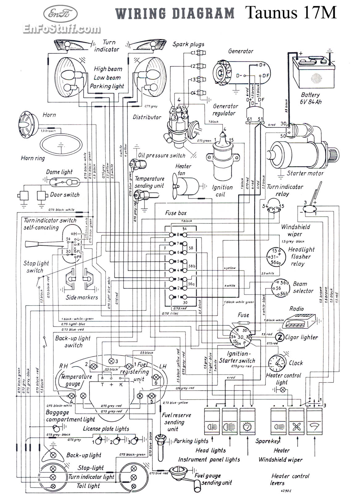 1974 Super Beetle Wiring Diagram – Annavernon