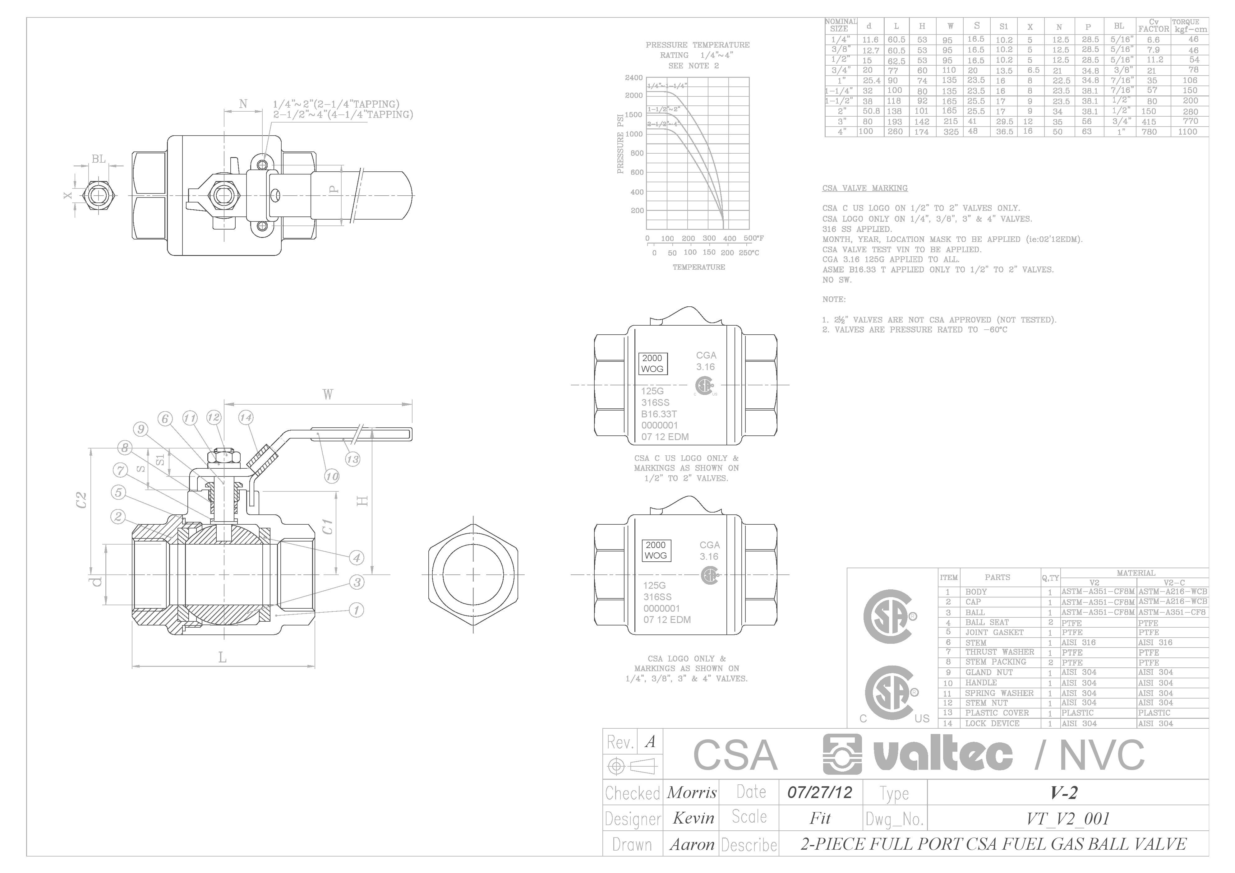 CAD Design & CAD Engineering Services Work Portfolio by
