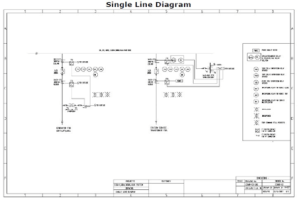 Electrical Design & Electrical Engineering Services Work