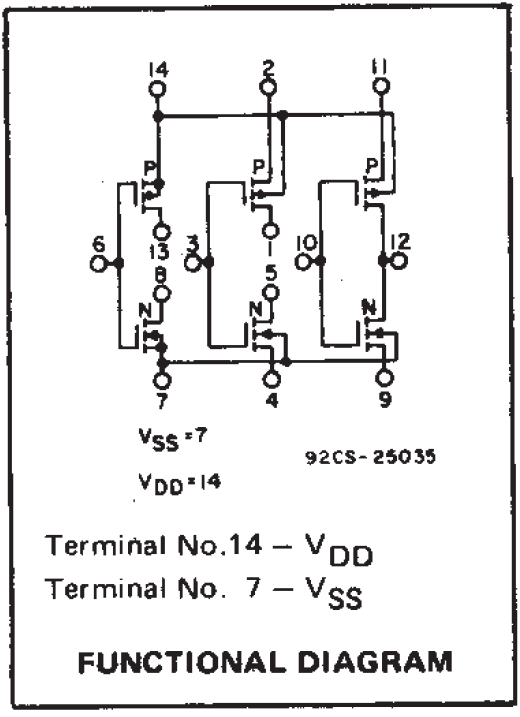 8. CMOS Logic Circuits — elec2210 1.0 documentation