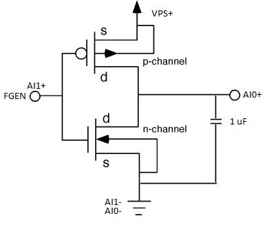 lab value diagram kenwood kdc wiring manual mosfets and cmos inverter — elec2210 v1.0 documentation