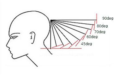 hair loss clininc, thinning hair cure, hair loss treatment