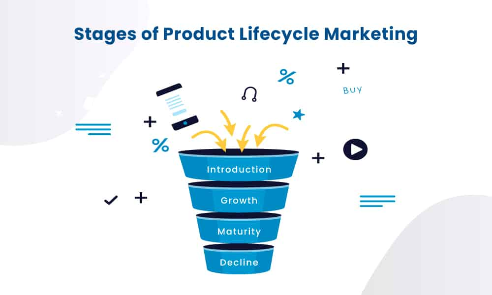 stage-of-product-lifecycle