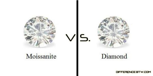 Difference-between-Moissanite-and-Diamond