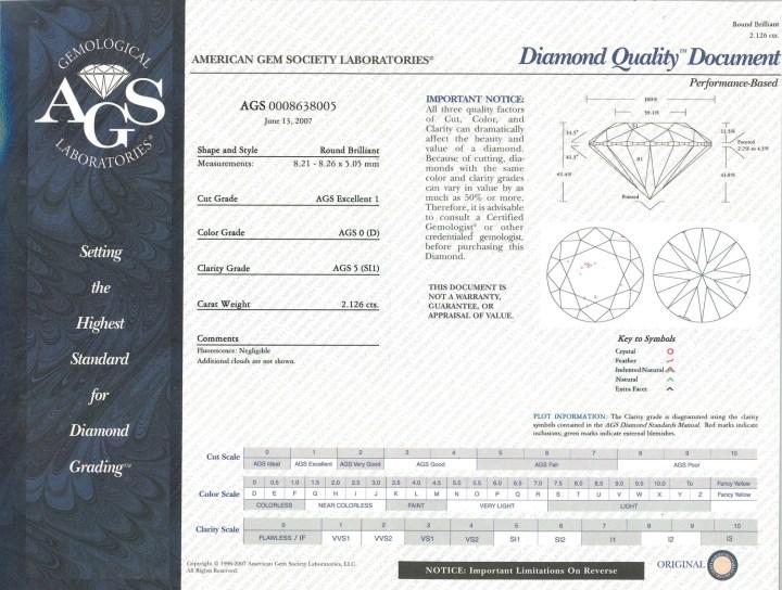certificat_ags_document