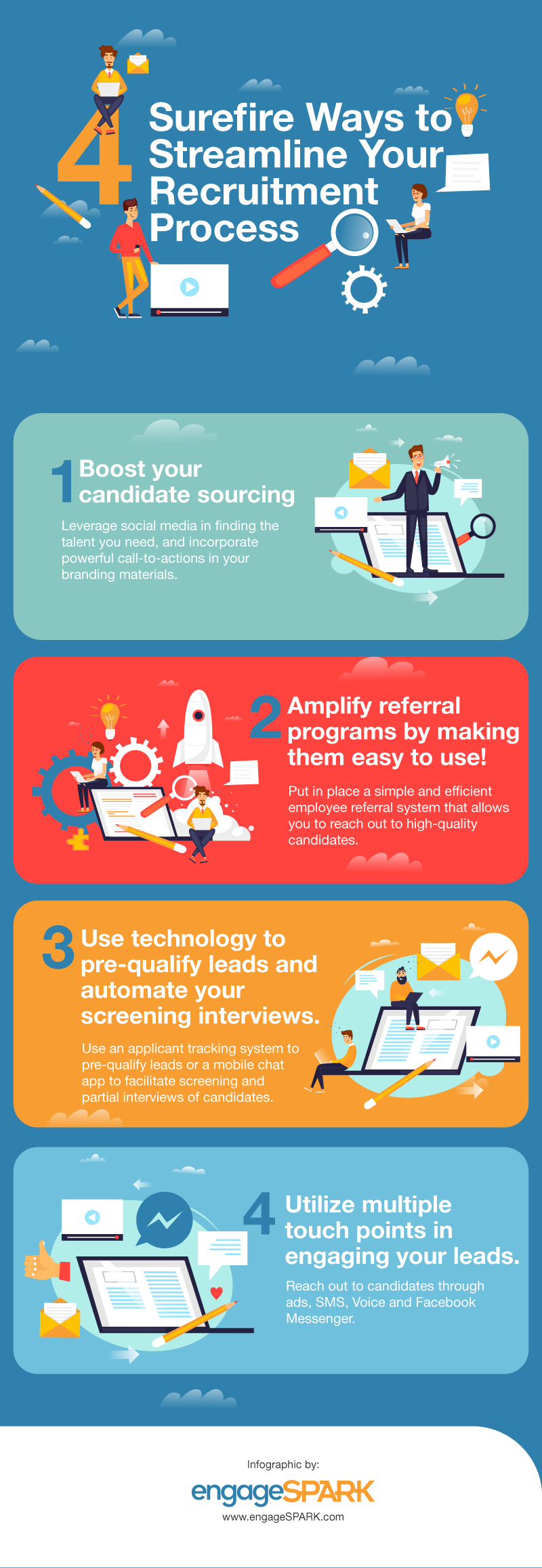 4 Surefire Ways to Streamline Your Recruitment Process Infographic by engageSPARK