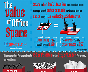 Value of Office Space
