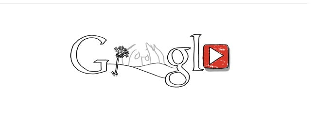 The best of the Google Doodles