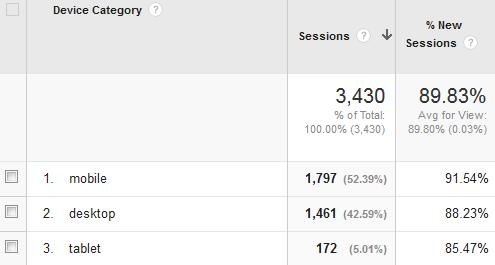 ew-stats