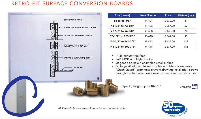 retro fit conversion boards