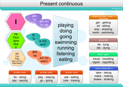 small resolution of Present continuous tense - Games to learn English   Games to learn English