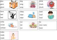 Irregular verbs worksheets - Games to learn English ...