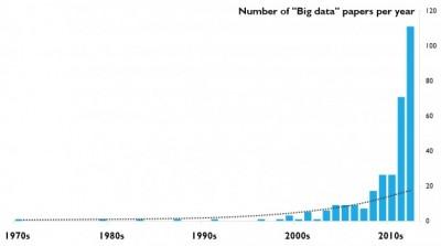 BigData Research