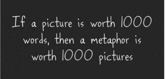 Power-of-metaphors