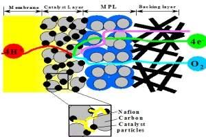 celula-solar-bateria-liu_blog_da_engenharia