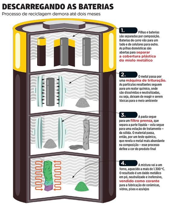 pilhas-e-baterias-blog-da-engenharia