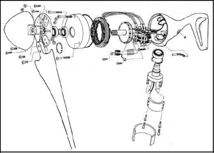 Esquema básico de um aerogerador de pequeno porte