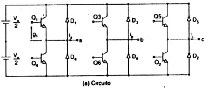Circuito de tiristores